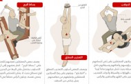 """شاهد أقسى أنواع التعذيب بسجون الأسد التعذيب النازي: """"الشبح"""" و""""الكرسي الألماني"""" و""""الدولاب"""".."""